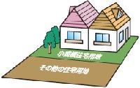 『住宅用地の特例』の画像