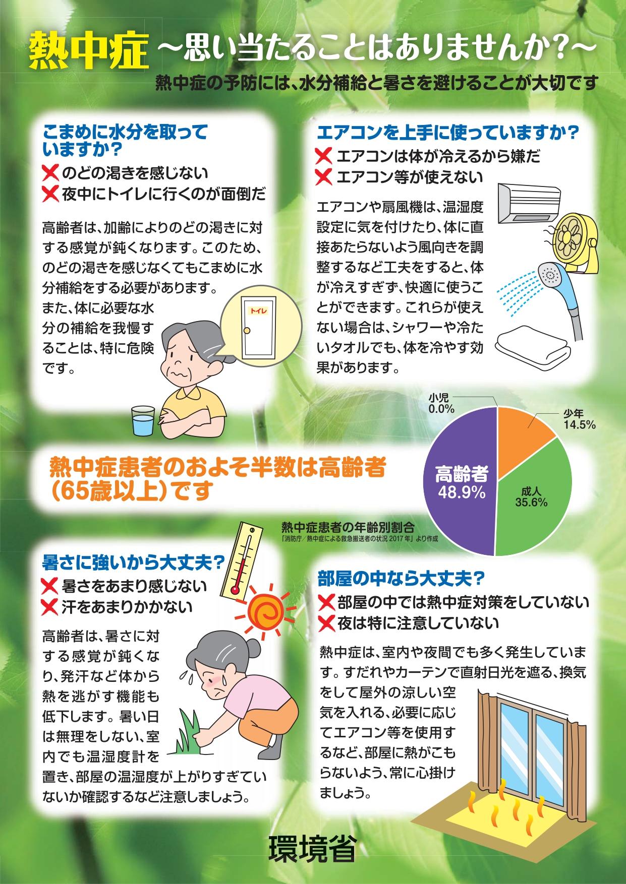 熱中症リーフレット1